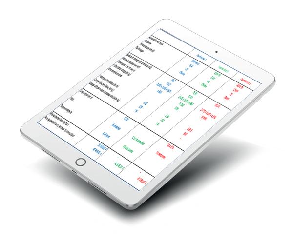 Tablette grille de réponse